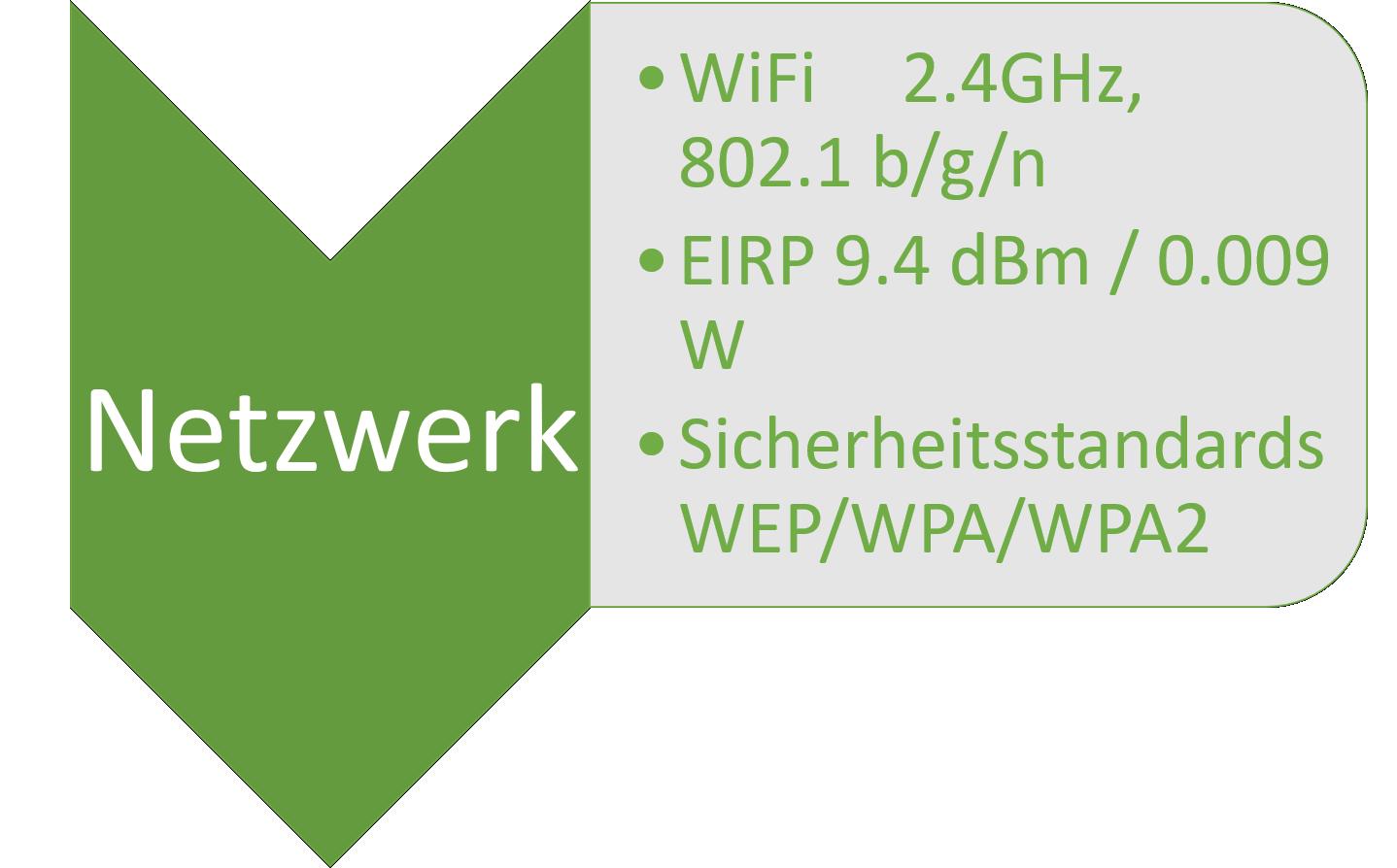 Netzwerk HiKam S6