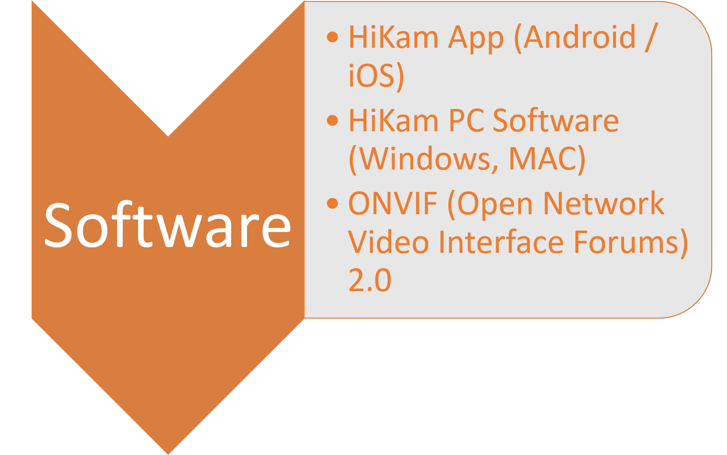 Software HiKam S6
