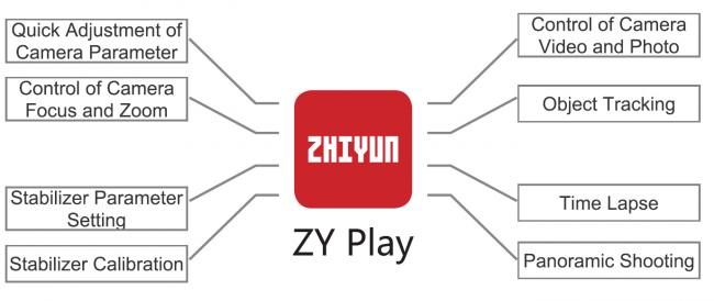ZY-Play App