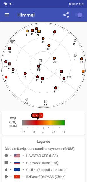 GNSS S68 Pro